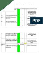 SA SUMBER HARUM Pra Survey 3,4 September 2018