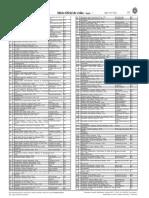 PortariaMMA 444 2014 Lista Animais Extincao 3