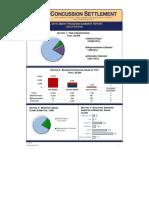 NFL Settlement Program Summary Report 2018-9-10