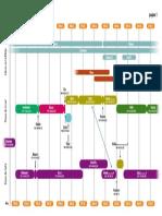 Timeline 1.pdf