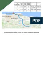 Informasi Keberangkatan Supercamp (Dishub) Ok.docx