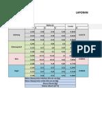 Analisis Data Pesawat Atwood Lngkugan 1.23