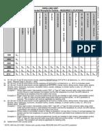 _AFCI_requirement_page-2014 (1).pdf