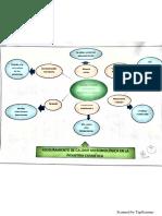 Mapa mental.....pdf