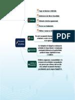 Planteamiento del problema esquema.pdf