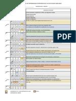 Formato Dosificacion Anual 195 Dias Autonomia Curricular 3ero