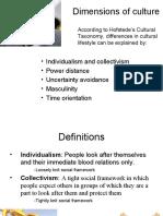 Hofstede's Individualism vs Collectivism