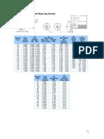 FlatSocketHeadCapScrews.pdf
