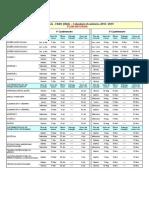calendario DIyS 2018 (Plan Anterior).xls.xls