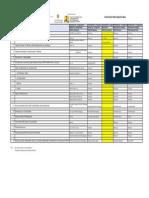 DATA INFORMASI  dari PDAM.pdf