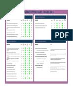 performance_report_-_january_2015.pdf