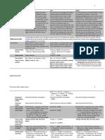 Citation Style Chart.pdf