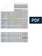 2. Cronograma Financiero