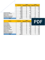Tablas Formulacion de Proyectos