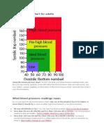 Blood pressure chart for adults.pdf