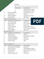 Resultados Campeonato de Girona 18