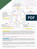 Read 4th - blueprint.pdf