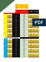 Penghitung Survey Mawas Diri(TOTAL)