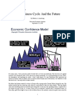 Business Cycle & the Future