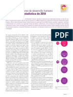 2018 Summary Human Development Statistical Update Sp