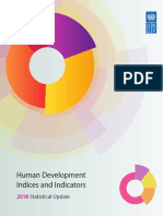 2018 Human Development Statistical Update