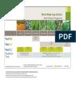UK-Crop-Programmes-Winter-Wheat_tcm430-134983.pdf
