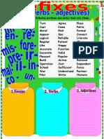 Prefixes Extra Materyal 2