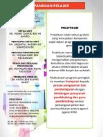 SENARAI SEMAK PORTFOLIO PRAKTIKUM.docx