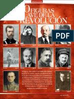 10 Figuras Clave de La Revolución Rusa