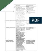 API 1 IR.docx
