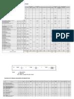 Analisis de La Formula Polinomica