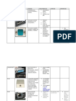 tabla de puertos
