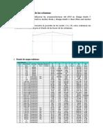 Ejemplo diseño anclaje de columnas con AISC 316-16