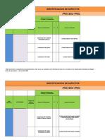 Matriz de Aspectos Ambientales AviDero