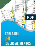 Tabla-de-pH-de-Alimentos-2017.pdf