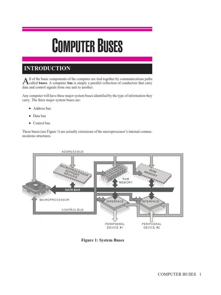 Bus Maintenance Informatique 5 30 Input Output Microprocessor Diagram Computer