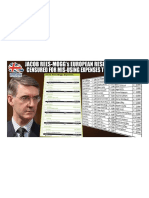 Jacob Rees-Mogg's European Research Group