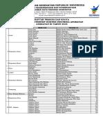 Daftar_Wahana_&_Kuota_Angkatan_III_2018.pdf
