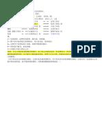朱辰彬卦例研究.doc