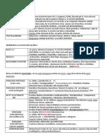 AGENTES PROTECTORES DE MUCOSA.docx