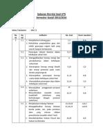 Sebaran Kisi-kisi UTS IPA Kelas 8