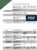 Tabel Rekomendasi perbaikan  serang.docx
