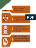 PPT design format