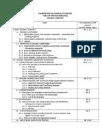 TOS-Chem-Tech-Organic-Chemistry-topics-correspondence (1).docx