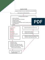 Algoritme SIAD1 (1).docx