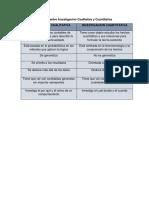 Aporte_Actividad 1_Tecnicas de Investigacion 100104_328