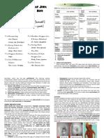 Tentir Modul Saraf Jiwa 2011 - Sum I part I.pdf