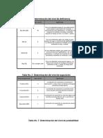 Formato Matriz de Riesgos - ANDRES MARTINEZ