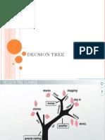 Decsion Tree