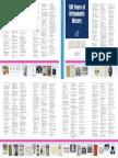 100 años.pdf